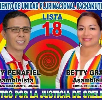 Eddy Peñafiel y Betty Granda