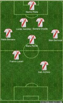 Equipo 15